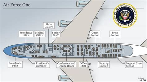 airforce one layout air force one a short history of the flying oval office