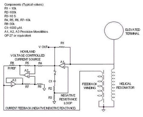 Tesla Coil Receiver Wireless Energy Transmission