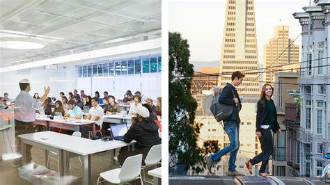 Mba School San Francisco by Hult International Business School Thailand