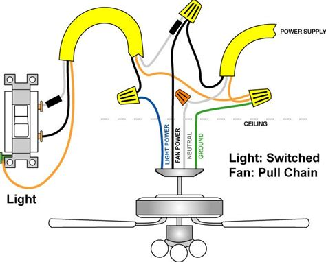 Installing Ceiling Fan Without Existing Wiring by Wiring Diagrams For Lights With Fans And One Switch Read