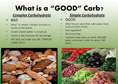 what are carbohydrates made of what cause diabetes type 2 what are complex carbs foods