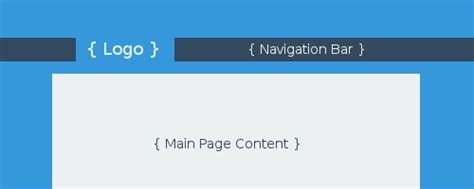 css layout navigation bar html css transparent section in solid colour