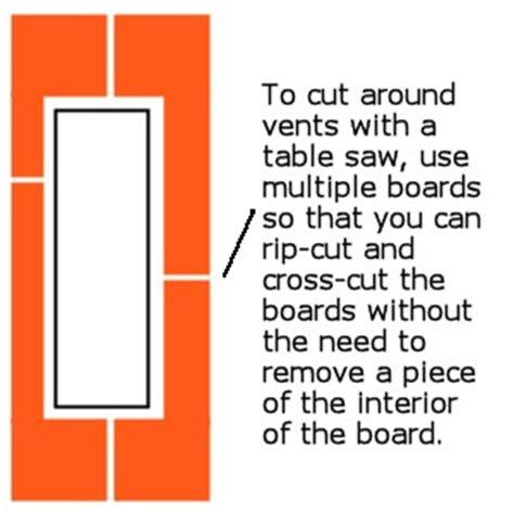 where can i borrow a table saw install hardwood floors around heating a c vents one