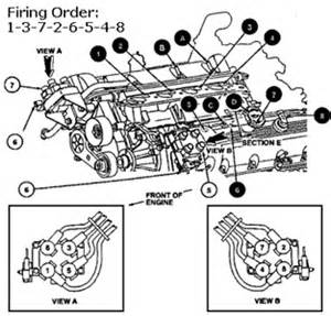87 mercury couger wiring diagram fixya
