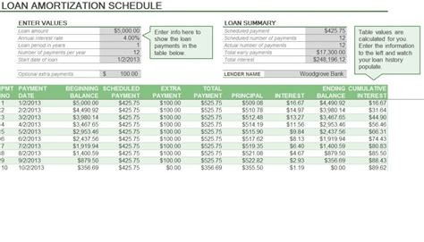 amortization schedule template loan amortization calculator template free loan
