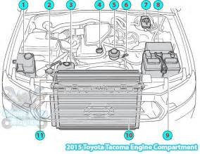 2015 toyota tacoma engine compartment parts diagram 2tr fe