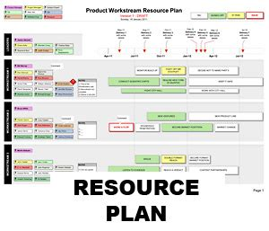 resource allocation template visio resource plan template show teams workstreams
