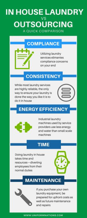 How to Manage Your Company?s Laundry: In House vs Outsourcing