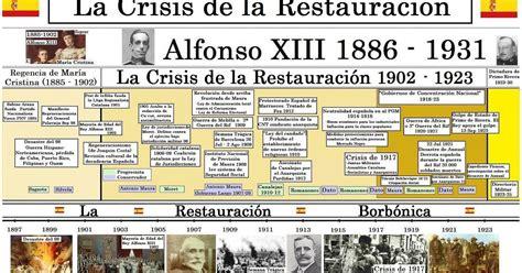 restauracin y dictadura historia de espa 241 a la crisis del sistema de la restauraci 243 n