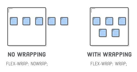 tutorial css flex flexbox tutorial html css is hard