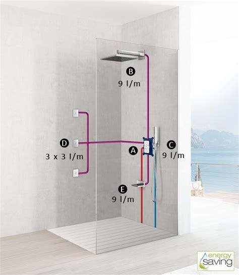impianto doccia configurazioni doccia 4 uscite firunico 174 di fir italia