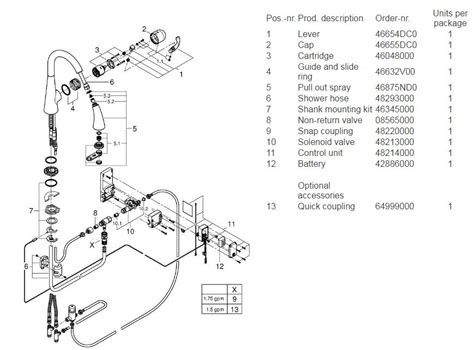 grohe ladylux parts diagram grohe ladylux cafe parts diagram best free home