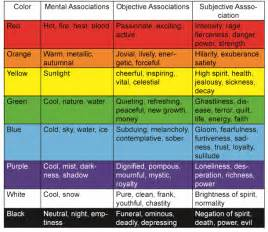 color associations feeling colors газета 171 английский язык 187 6 2010