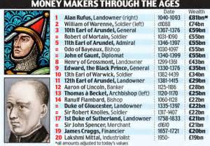 top 10 richest in the history of south africa 1066 invader was britain s wealthiest in history daily mail