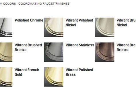 faucet colors kitchen faucet finishes kohler faucet colors finishes