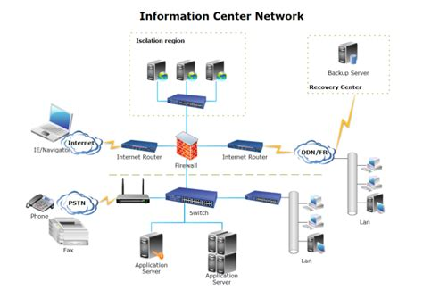 network template information center network templates and exles