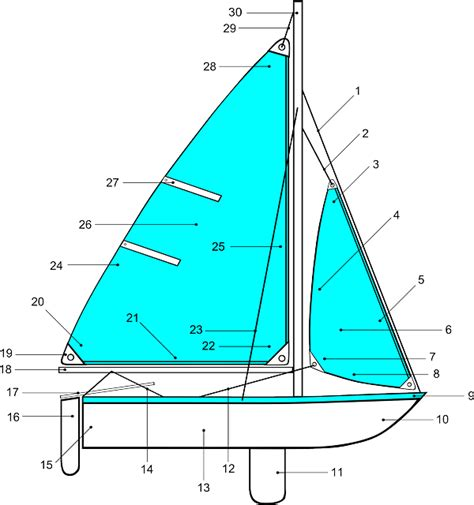 boat section names free vector graphic diagram sailboat sailing points