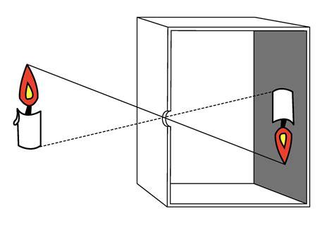 come costruire una oscura come costruirsi la propria macchina fotografica