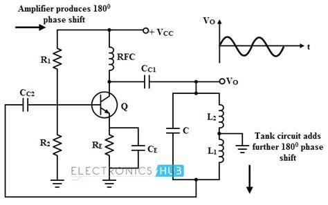 colpitts oscillator capacitor values oscillator working design using op