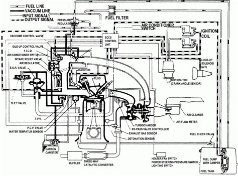 28 wiring diagram for 1996 nissan maxima