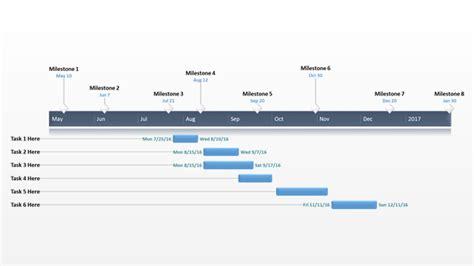 Ms Powerpoint Timeline Template by Office Timeline Gratis Tijdlijn Sjablonen Voor Professionals