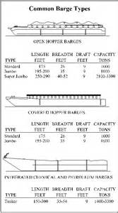 Barge Draft Tables Barge And Towboat Facts Coosa Alabama River Improvement Assn