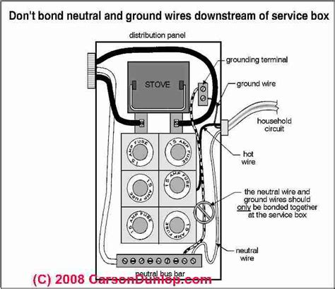 breaker box wiring neutral or ground 36 wiring diagram