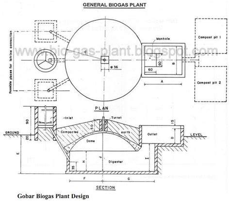 general biogas plant diagram biogas technology