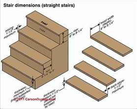 Stair Banister Repair Stair Dimensions Amp Clearances For Stair Construction