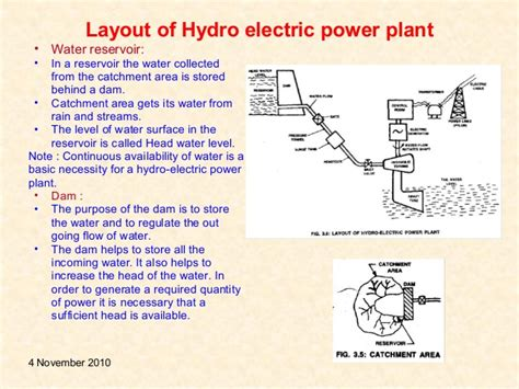 explain general layout of hydroelectric power plant hydro electric power plant