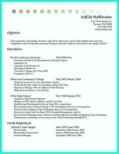 terrible mistakes to avoid when you make your cashier resume writing mba research papers what is a research paper