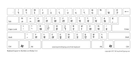 free download remington keyboard layout hindi typing stickers for computer keyboard custom sticker