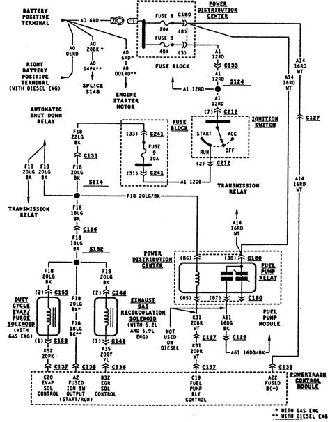 94 dodge ram 5 2 fuel wiring diagram get free image