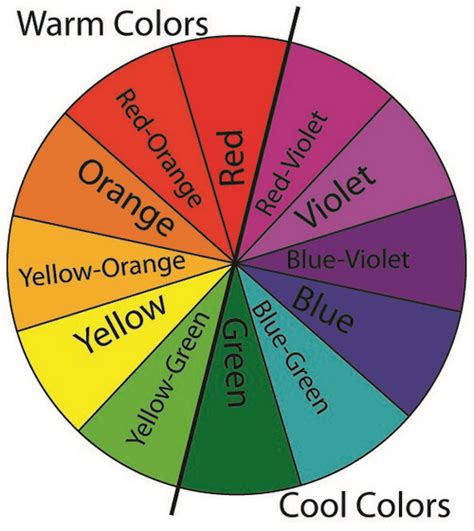 what are the warm colors effects of language of color on dress design fashion2apparel