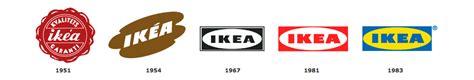 ikea redesign frischzellenkur f 252 r ikea so k 246 nnte das neue logo des