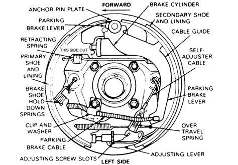 Ford F250 Brake Diagram 1996 ford f 250 brake lines ford f 250 rear brake