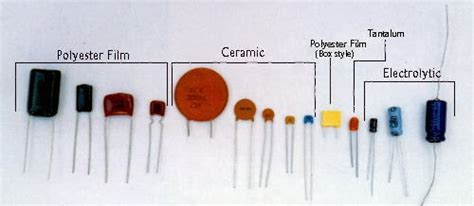 types of computer capacitor gate 2014 materials previous papers computer books aptitude and tips