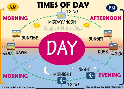 day afternoon meaning times of day in study page