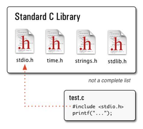 tutorial c library cocoa dev central c language tutorial for cocoa