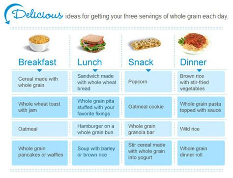 7 whole grains list friday nutrition tip delish dining