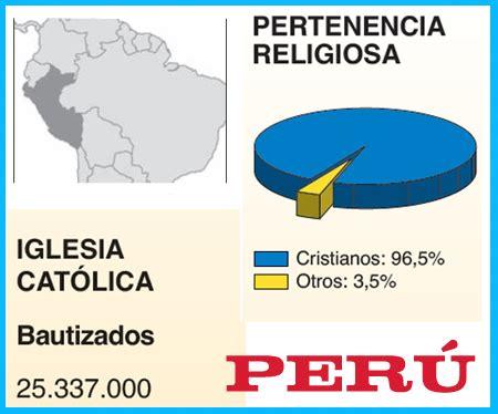 noticias sobre libertad religiosa y religiones peru blog de buena voz p 225 gina 2
