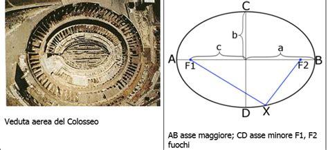 ellisse giardiniere il colosseo l ellisse pagina 3 cpia 3 rome