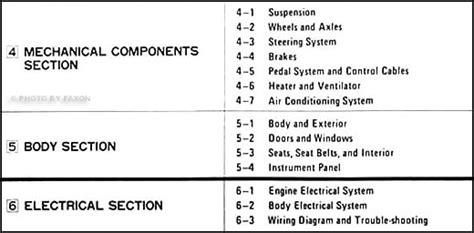 car service manuals pdf 1986 subaru xt instrument cluster service manual 1989 subaru xt repair manual for a free 1989 subaru xt owners manual guide book