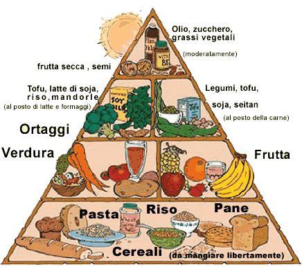 corretta alimentazione vegetariana dieta vegetariana alimenti base e vantaggi