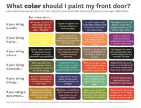 what color should i paint my house what color should i paint my front door homes and living