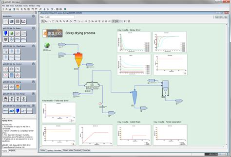 flowsheet software pse gproms formulatedproducts solids process modelling