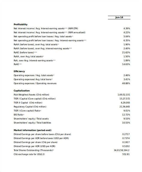 loss profit statement agranihomesrealconstruction co