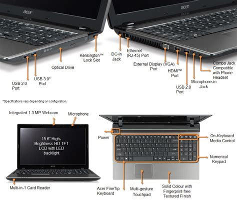 Harga Acer Switch 7 Black Edition see how all the features of the aspire 7741g fit together