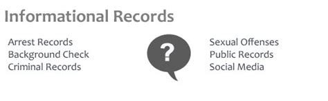 Summit County Records Search Summit County Clerk Of Courts Records National Background Check