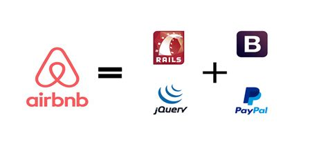 airbnb help build airbnb with ruby on rails bootstrap jquery and